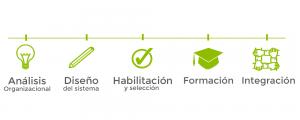 infografia 300x120 - El Teletrabajo es una revolución que está creciendo en Chile.